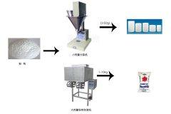 高效率的小剂量粉剂包装机发展好